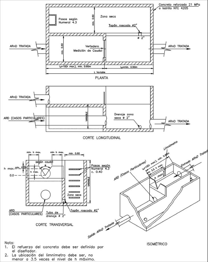 https://www.asb.com.co/wp-content/uploads/2020/07/caja-de-inspeccion.png